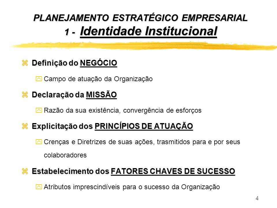 4 zDefinição do NEGÓCIO yCampo de atuação da Organização zDeclaração da MISSÃO yRazão da sua existência, convergência de esforços zExplicitação dos PR