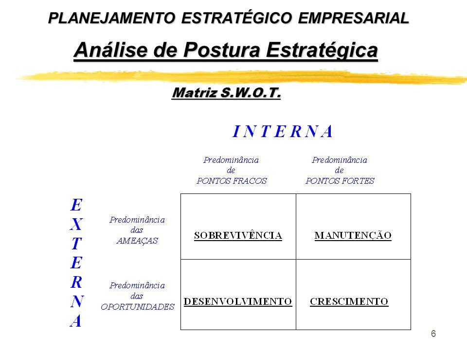 6 PLANEJAMENTO ESTRATÉGICO EMPRESARIAL Análise de Postura Estratégica Matriz S.W.O.T. PLANEJAMENTO ESTRATÉGICO EMPRESARIAL Análise de Postura Estratég