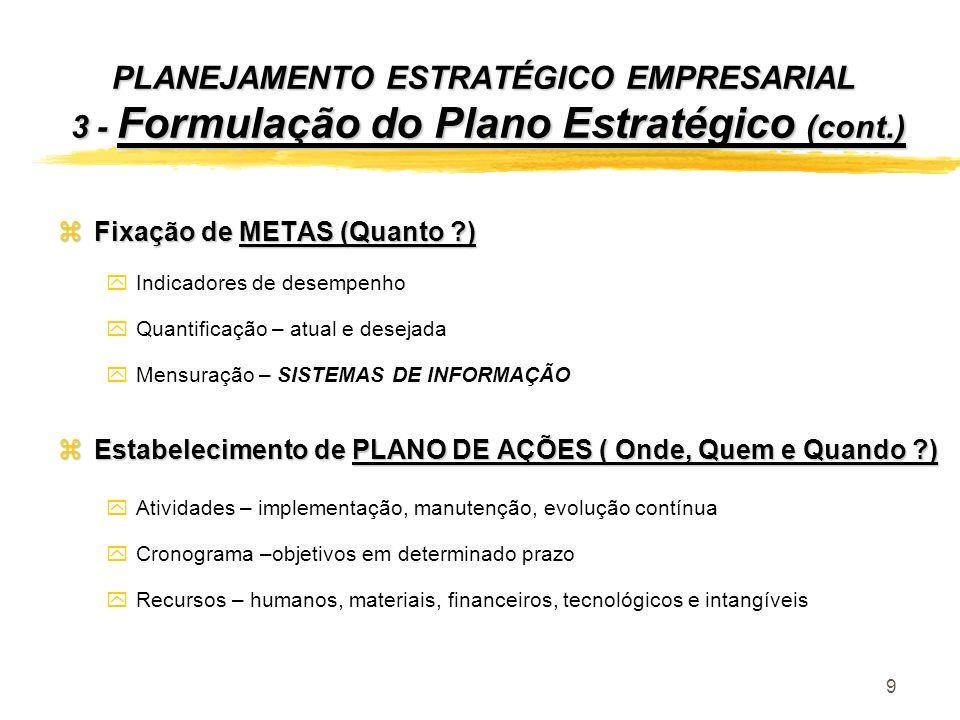 9 PLANEJAMENTO ESTRATÉGICO EMPRESARIAL 3 - Formulação do Plano Estratégico (cont.) zFixação de METAS (Quanto ?) yIndicadores de desempenho yQuantifica
