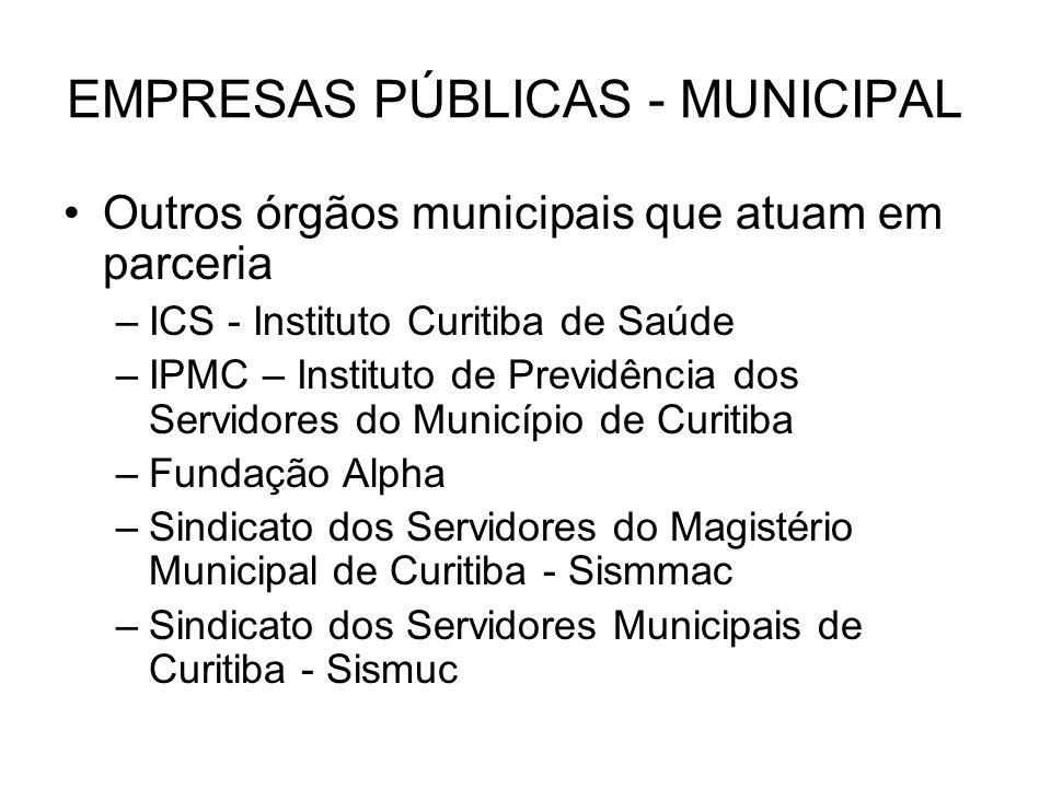 EMPRESAS PÚBLICAS - MUNICIPAL Outros órgãos municipais que atuam em parceria –ICS - Instituto Curitiba de Saúde –IPMC – Instituto de Previdência dos S