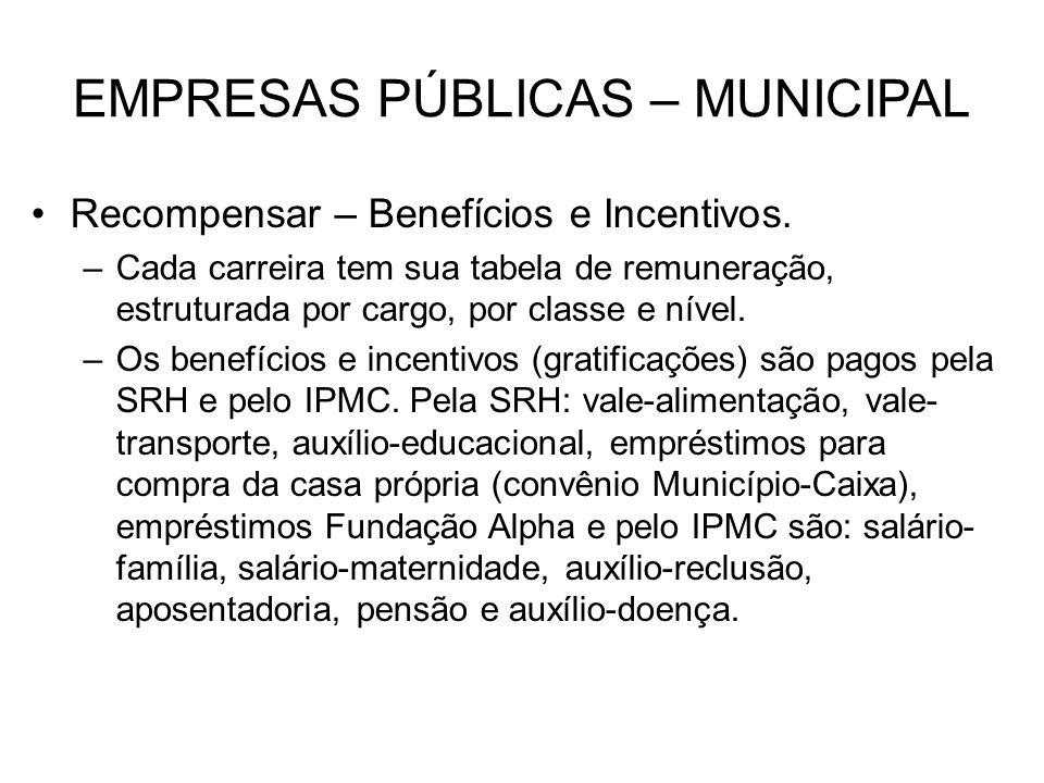 EMPRESAS PÚBLICAS – MUNICIPAL Recompensar – Benefícios e Incentivos. –Cada carreira tem sua tabela de remuneração, estruturada por cargo, por classe e
