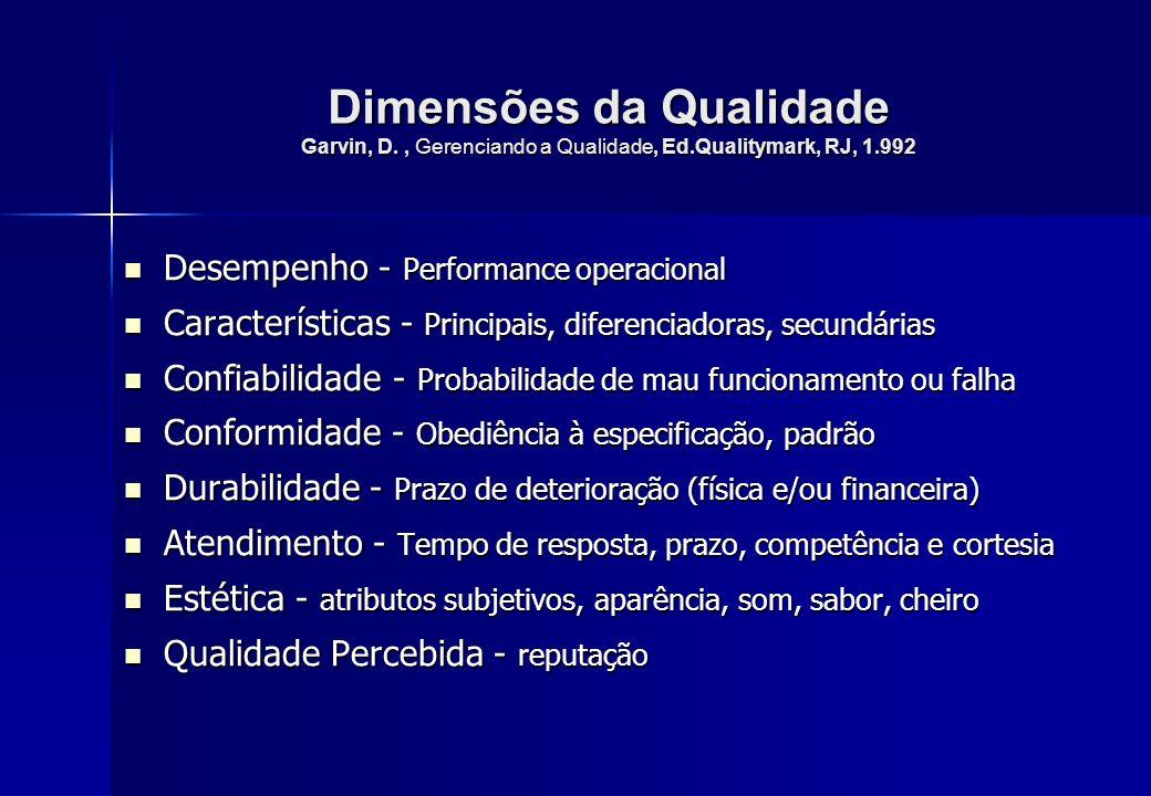 Dimensões da Qualidade Garvin, D., Gerenciando a Qualidade, Ed.Qualitymark, RJ, 1.992 Desempenho - Performance operacional Desempenho - Performance op
