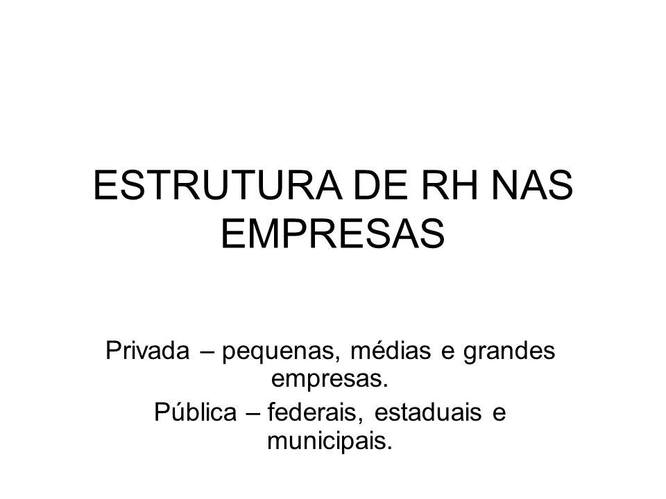 ESTRUTURA DE RH NAS EMPRESAS Privada – pequenas, médias e grandes empresas. Pública – federais, estaduais e municipais.