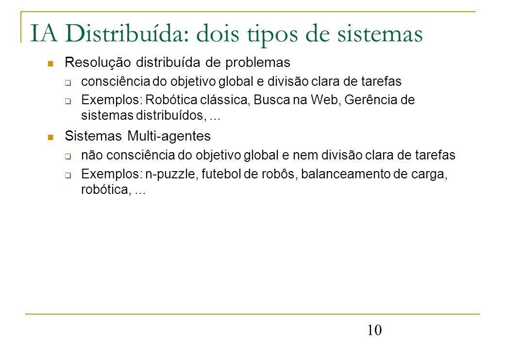 10 IA Distribuída: dois tipos de sistemas Resolução distribuída de problemas consciência do objetivo global e divisão clara de tarefas Exemplos: Robótica clássica, Busca na Web, Gerência de sistemas distribuídos,...