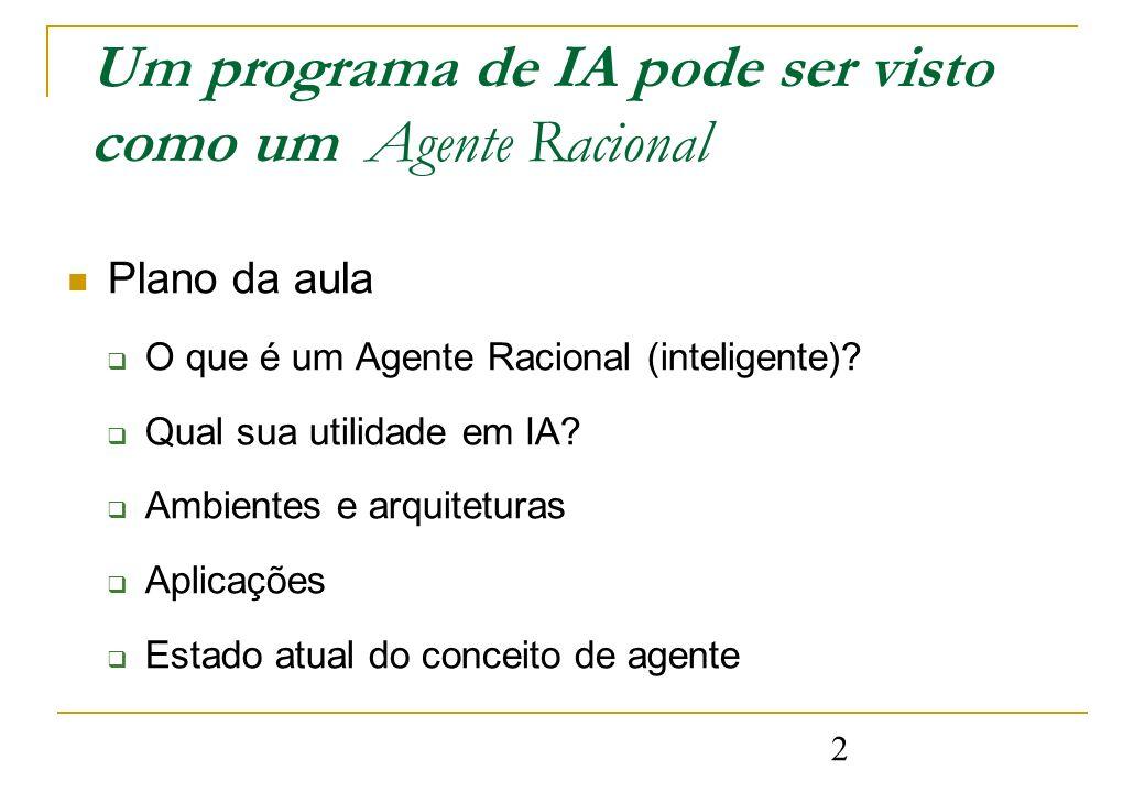 2 Um programa de IA pode ser visto como um Agente Racional Plano da aula O que é um Agente Racional (inteligente).