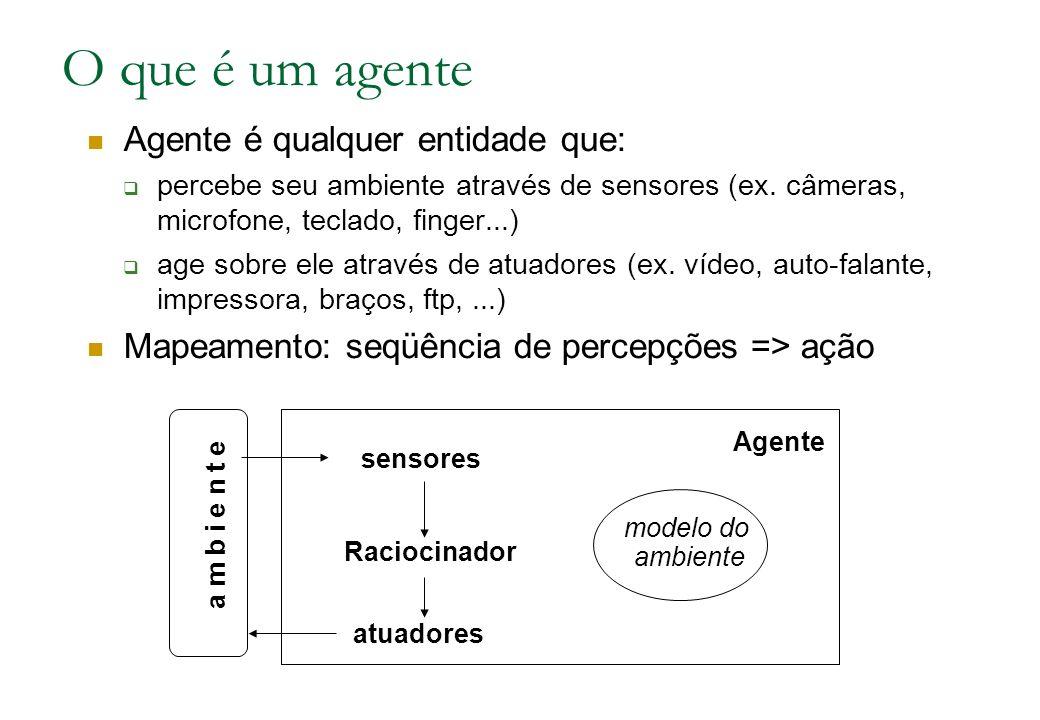sensores Agente atuadores a m b i e n t e Raciocinador modelo do ambiente O que é um agente Agente é qualquer entidade que: percebe seu ambiente através de sensores (ex.