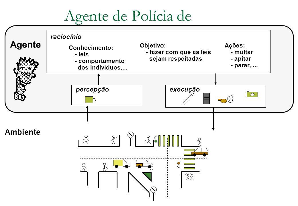 Agente de Polícia de Trânsito Ambiente Agente raciocínio Conhecimento: - leis - comportamento dos indivíduos,...