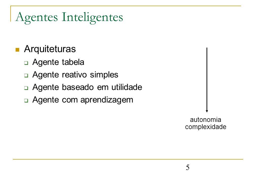 5 Agentes Inteligentes Arquiteturas Agente tabela Agente reativo simples Agente baseado em utilidade Agente com aprendizagem autonomia complexidade