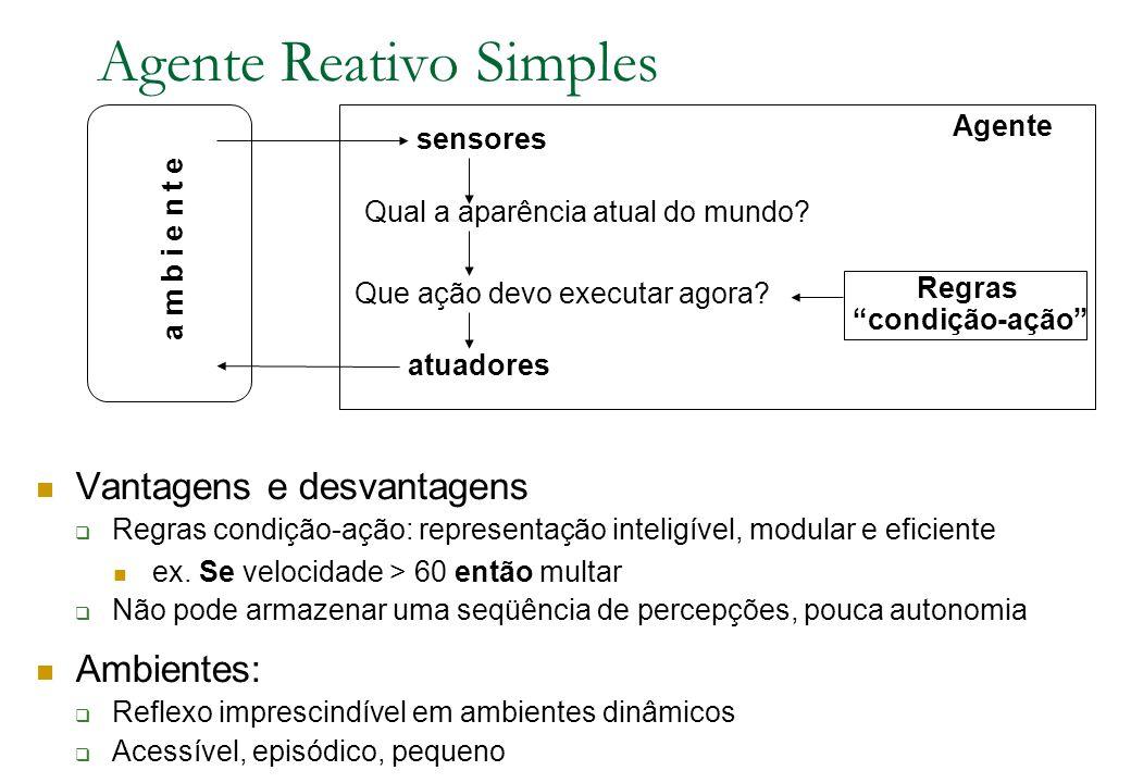 Agente Baseado em Utilidade Ambiente: sem restrição Desvantagem: não tem adaptabilidade Ex.