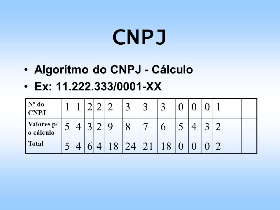 CNPJ Cálculo do primeiro dígito verificador Soma: 102/11= 9,27 9,3.