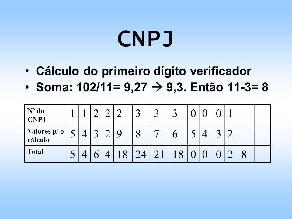 CNPJ Cálculo do primeiro dígito verificador Soma: 102/11= 9,27 9,3. Então 11-3= 8 Nº do CNPJ 112223330001 Valores p/ o cálculo 543298765432 Total 5464