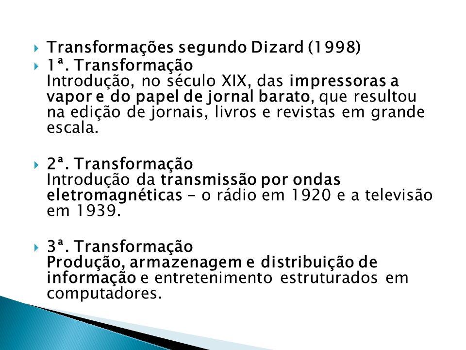 Transformações segundo Dizard (1998) 1ª.