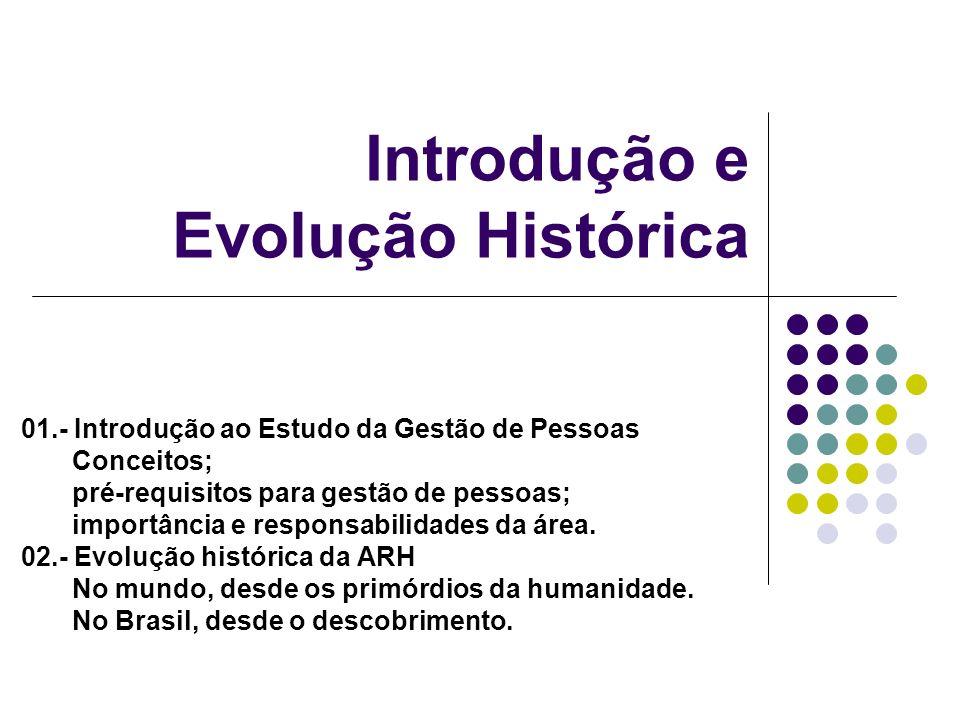 Introdução e Evolução Histórica 01.- Introdução ao Estudo da Gestão de Pessoas Conceitos; pré-requisitos para gestão de pessoas; importância e respons