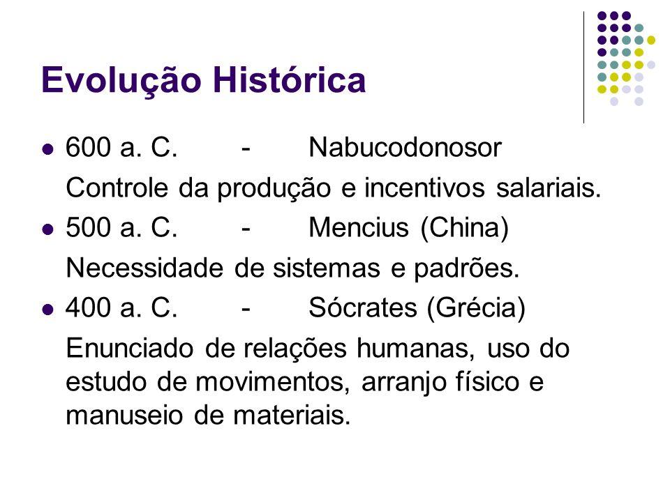 Evolução Histórica 600 a. C.-Nabucodonosor Controle da produção e incentivos salariais. 500 a. C.- Mencius (China) Necessidade de sistemas e padrões.