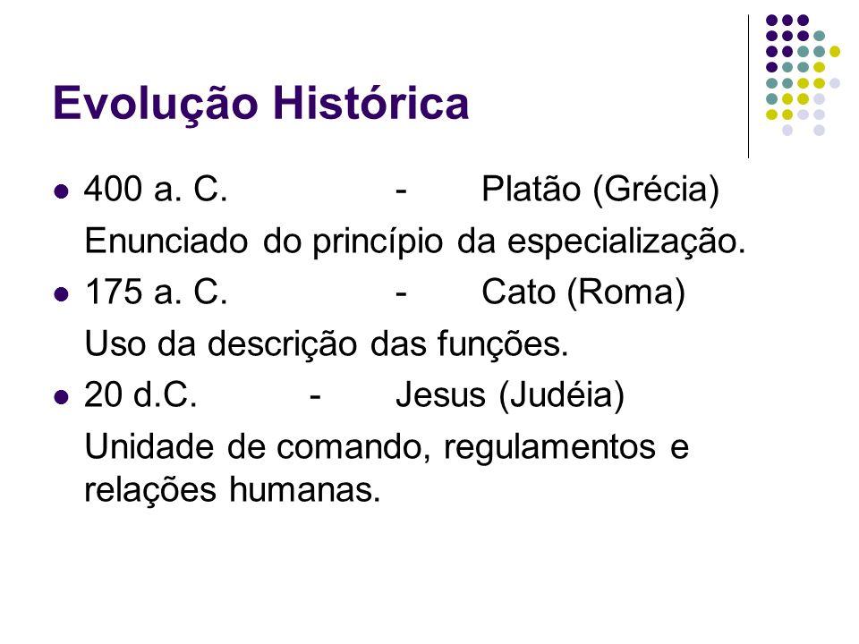 Evolução Histórica 400 a. C.-Platão (Grécia) Enunciado do princípio da especialização. 175 a. C.-Cato (Roma) Uso da descrição das funções. 20 d.C. -Je