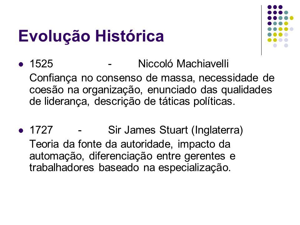 Evolução Histórica 1525- Niccoló Machiavelli Confiança no consenso de massa, necessidade de coesão na organização, enunciado das qualidades de lideran