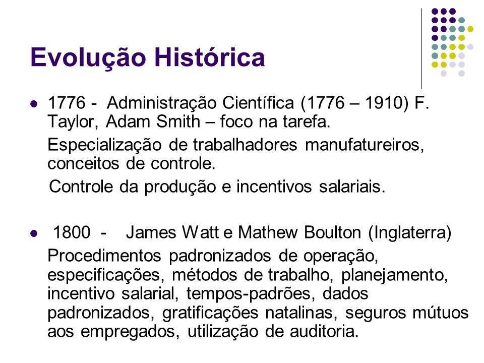 Evolução Histórica 1776 - Administração Científica (1776 – 1910) F. Taylor, Adam Smith – foco na tarefa. Especialização de trabalhadores manufatureiro