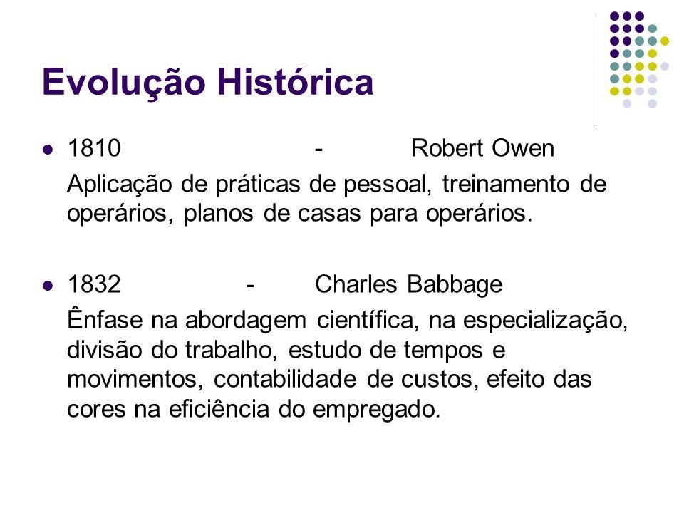 Evolução Histórica 1810- Robert Owen Aplicação de práticas de pessoal, treinamento de operários, planos de casas para operários. 1832- Charles Babbage