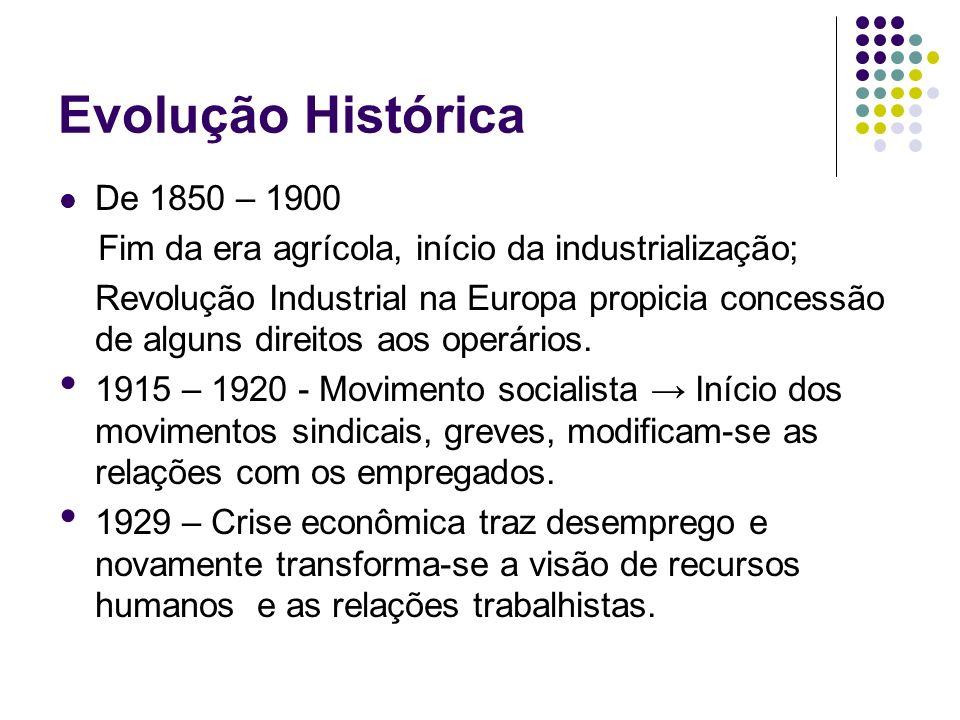 Evolução Histórica De 1850 – 1900 Fim da era agrícola, início da industrialização; Revolução Industrial na Europa propicia concessão de alguns direito