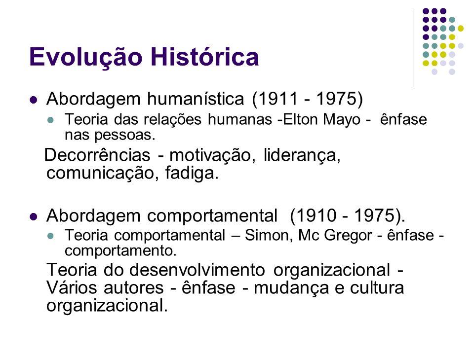 Evolução Histórica Abordagem humanística (1911 - 1975) Teoria das relações humanas -Elton Mayo - ênfase nas pessoas. Decorrências - motivação, lideran