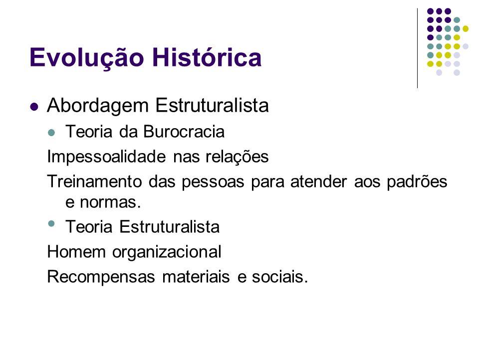 Evolução Histórica Abordagem Estruturalista Teoria da Burocracia Impessoalidade nas relações Treinamento das pessoas para atender aos padrões e normas