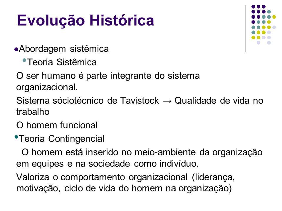 Evolução Histórica Abordagem sistêmica Teoria Sistêmica O ser humano é parte integrante do sistema organizacional. Sistema sóciotécnico de Tavistock Q