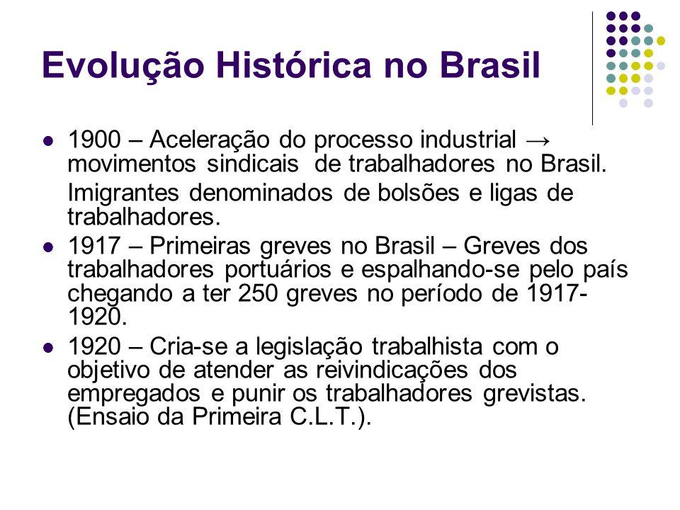Evolução Histórica no Brasil 1900 – Aceleração do processo industrial movimentos sindicais de trabalhadores no Brasil. Imigrantes denominados de bolsõ