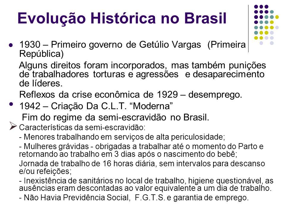 Evolução Histórica no Brasil 1930 – Primeiro governo de Getúlio Vargas (Primeira República) Alguns direitos foram incorporados, mas também punições de
