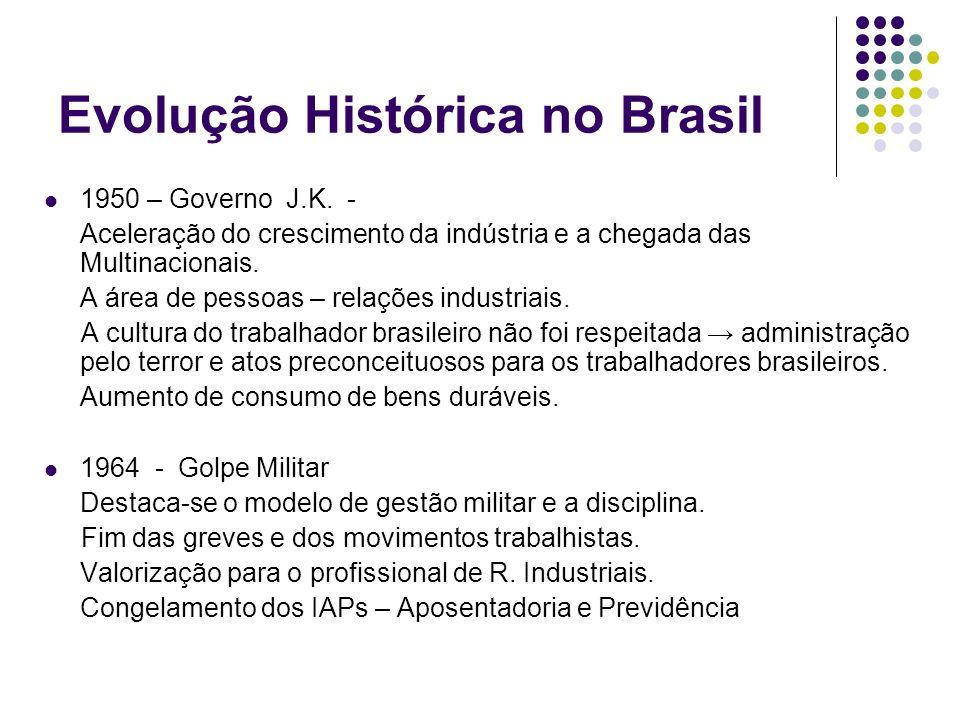 Evolução Histórica no Brasil 1950 – Governo J.K. - Aceleração do crescimento da indústria e a chegada das Multinacionais. A área de pessoas – relações