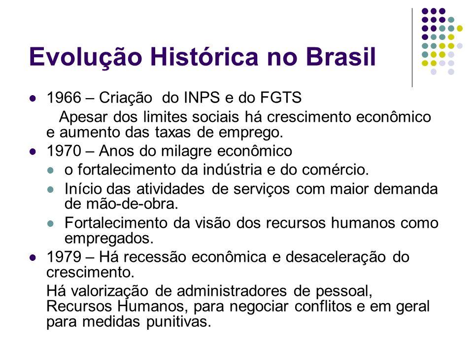 Evolução Histórica no Brasil 1966 – Criação do INPS e do FGTS Apesar dos limites sociais há crescimento econômico e aumento das taxas de emprego. 1970