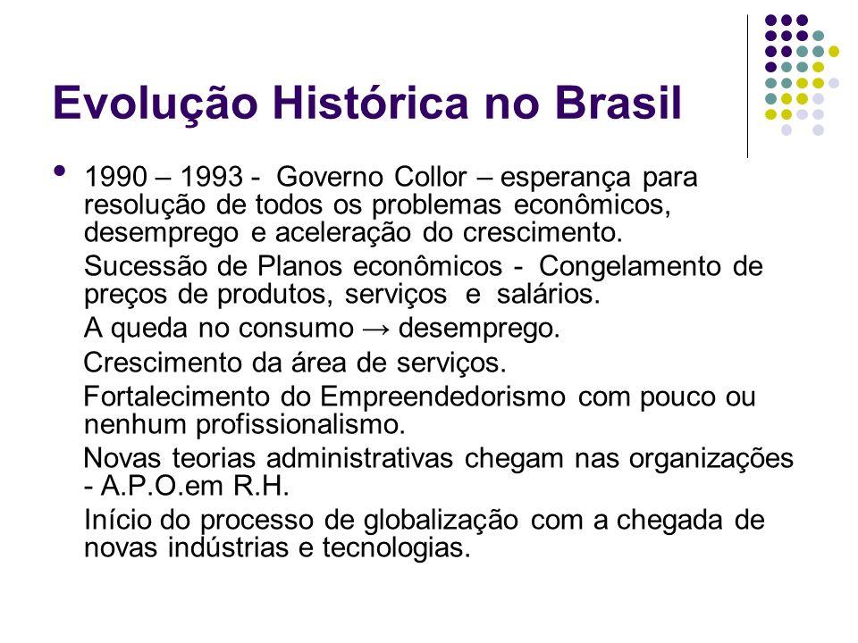 Evolução Histórica no Brasil 1990 – 1993 - Governo Collor – esperança para resolução de todos os problemas econômicos, desemprego e aceleração do cres