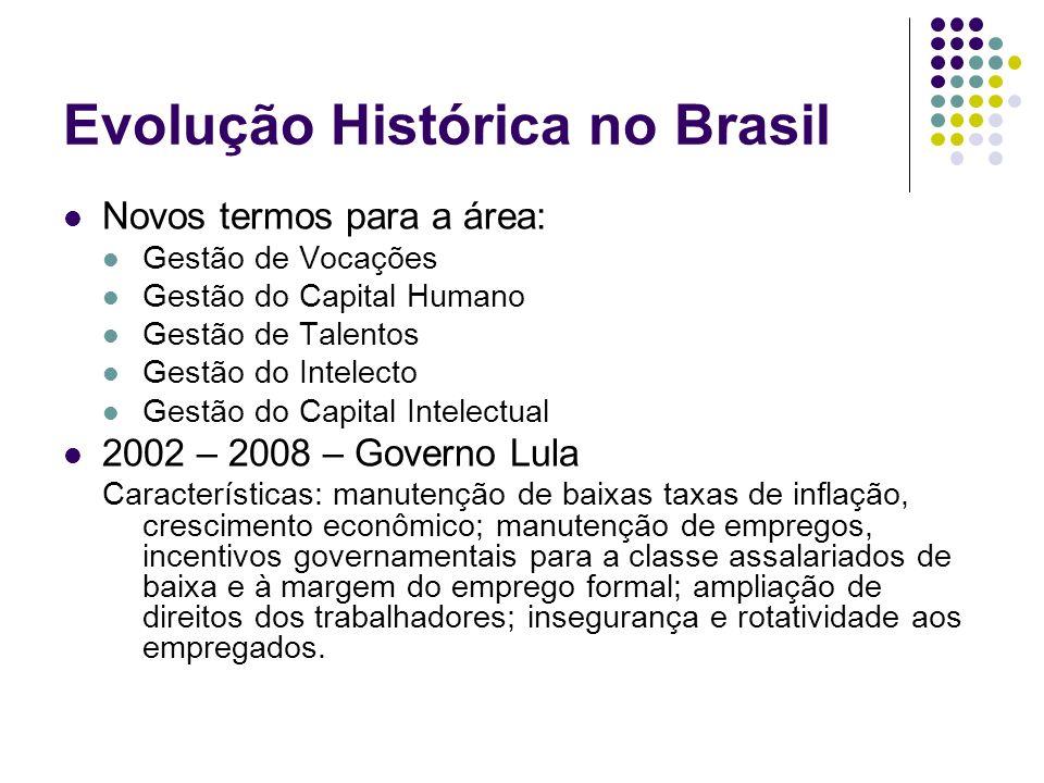 Evolução Histórica no Brasil Novos termos para a área: Gestão de Vocações Gestão do Capital Humano Gestão de Talentos Gestão do Intelecto Gestão do Ca