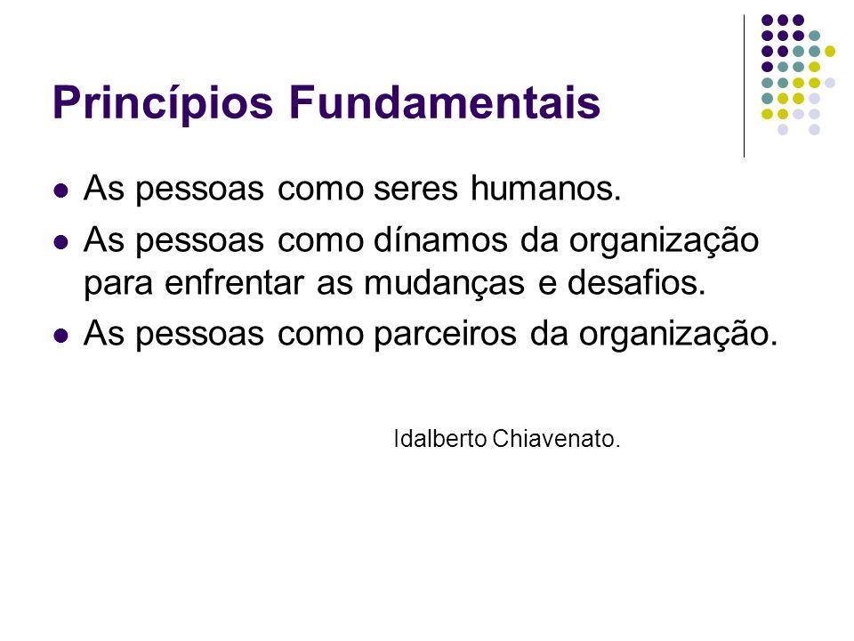 Princípios Fundamentais As pessoas como seres humanos. As pessoas como dínamos da organização para enfrentar as mudanças e desafios. As pessoas como p