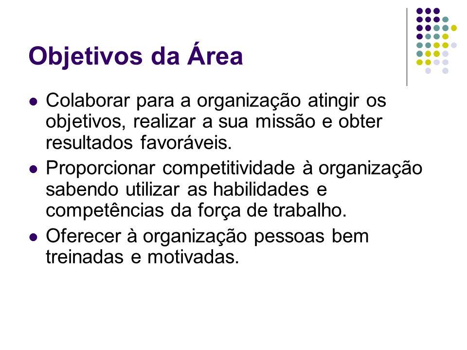Objetivos da Área Colaborar para a organização atingir os objetivos, realizar a sua missão e obter resultados favoráveis. Proporcionar competitividade
