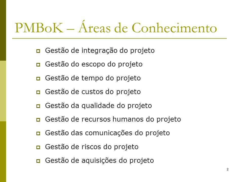 2 PMBoK – Áreas de Conhecimento Gestão de integração do projeto Gestão do escopo do projeto Gestão de tempo do projeto Gestão de custos do projeto Ges