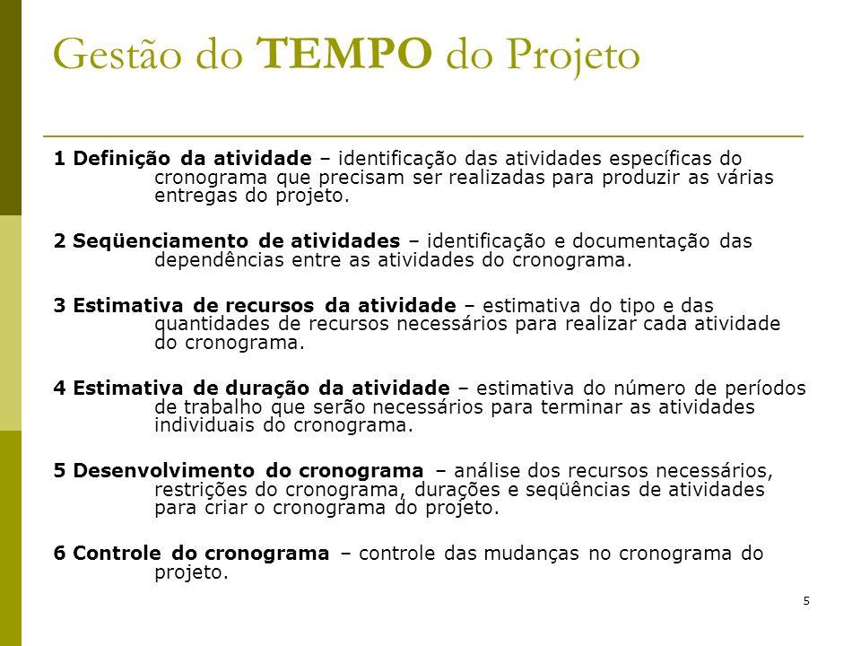 5 Gestão do TEMPO do Projeto 1 Definição da atividade – identificação das atividades específicas do cronograma que precisam ser realizadas para produz