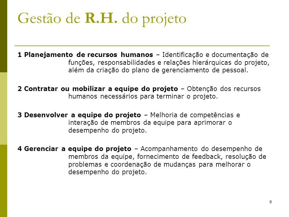 8 Gestão de R.H. do projeto 1 Planejamento de recursos humanos – Identificação e documentação de funções, responsabilidades e relações hierárquicas do