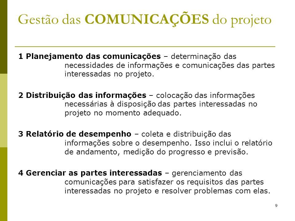 9 Gestão das COMUNICAÇÕES do projeto 1 Planejamento das comunicações – determinação das necessidades de informações e comunicações das partes interess