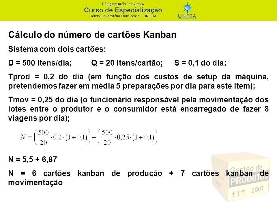 Cálculo do número de cartões Kanban Sistema com dois cartões: D = 500 itens/dia;Q = 20 itens/cartão; S = 0,1 do dia; Tprod = 0,2 do dia (em função dos