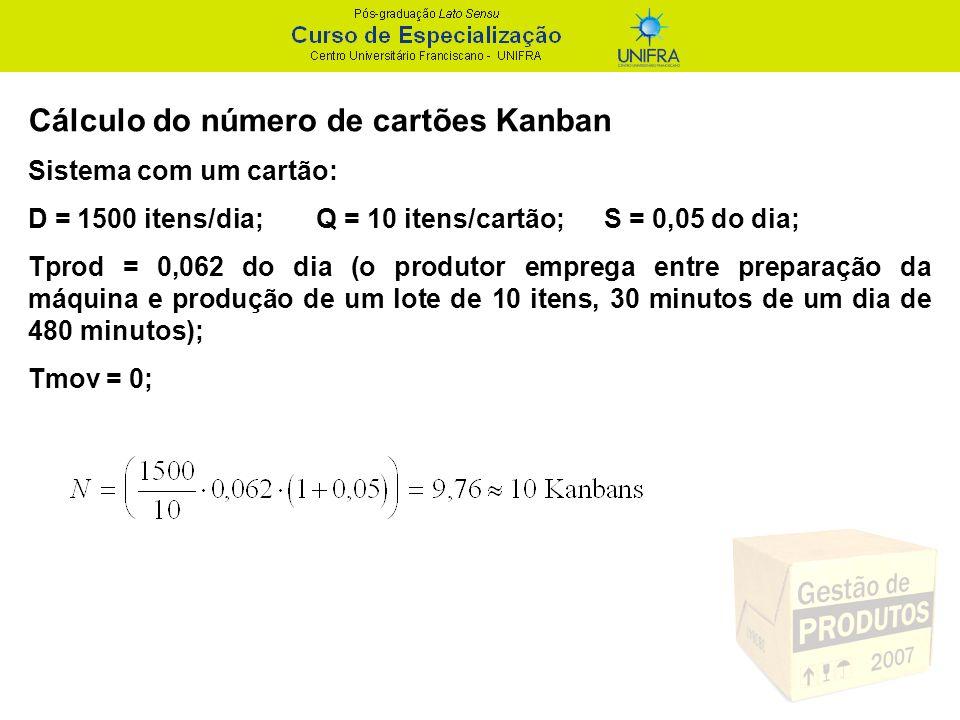 Cálculo do número de cartões Kanban Sistema com um cartão: D = 1500 itens/dia;Q = 10 itens/cartão; S = 0,05 do dia; Tprod = 0,062 do dia (o produtor e