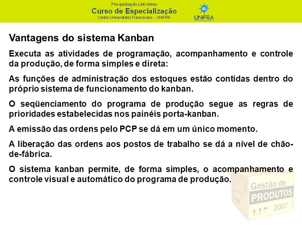 Vantagens do sistema Kanban Executa as atividades de programação, acompanhamento e controle da produção, de forma simples e direta: As funções de admi