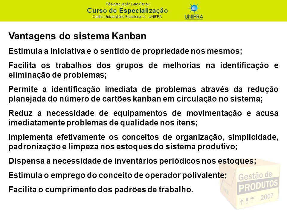 Vantagens do sistema Kanban Estimula a iniciativa e o sentido de propriedade nos mesmos; Facilita os trabalhos dos grupos de melhorias na identificaçã