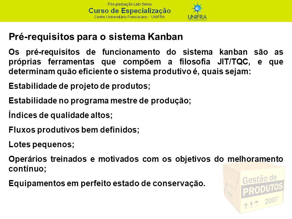 Pré-requisitos para o sistema Kanban Os pré-requisitos de funcionamento do sistema kanban são as próprias ferramentas que compõem a filosofia JIT/TQC,