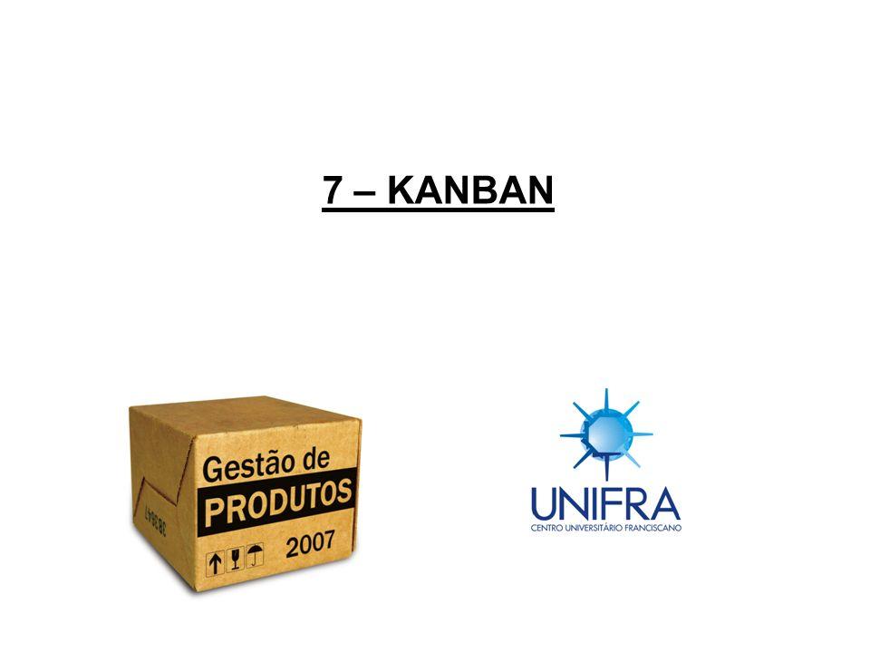 Pré-requisitos para o sistema Kanban Os pré-requisitos de funcionamento do sistema kanban são as próprias ferramentas que compõem a filosofia JIT/TQC, e que determinam quão eficiente o sistema produtivo é, quais sejam: Estabilidade de projeto de produtos; Estabilidade no programa mestre de produção; Índices de qualidade altos; Fluxos produtivos bem definidos; Lotes pequenos; Operários treinados e motivados com os objetivos do melhoramento contínuo; Equipamentos em perfeito estado de conservação.