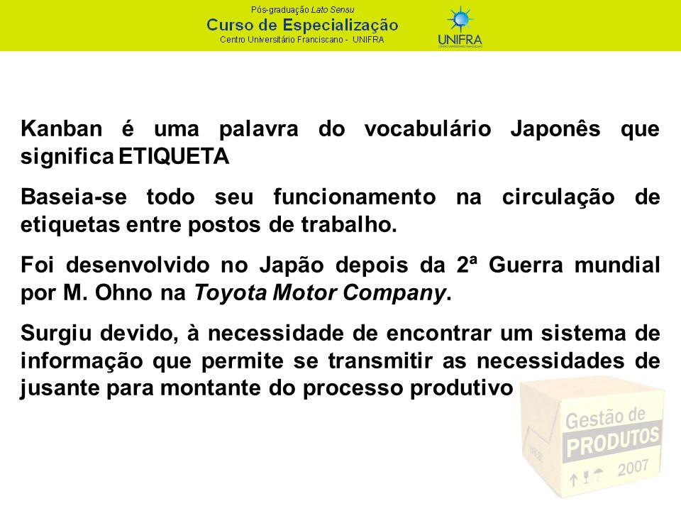 Kanban é uma palavra do vocabulário Japonês que significa ETIQUETA Baseia-se todo seu funcionamento na circulação de etiquetas entre postos de trabalh