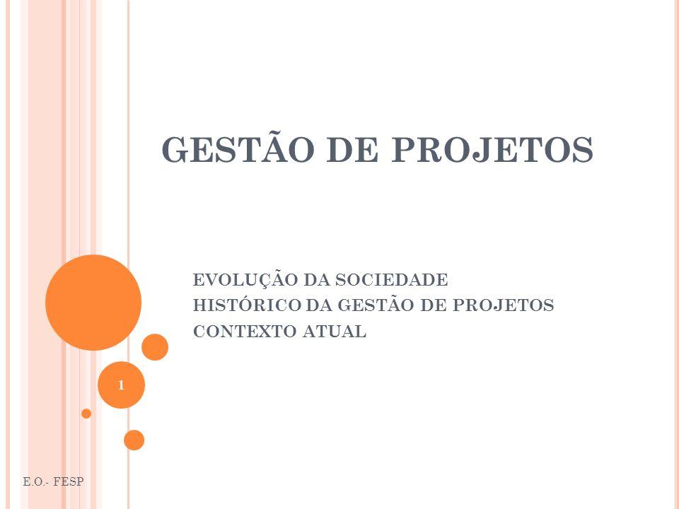 GESTÃO DE PROJETOS EVOLUÇÃO DA SOCIEDADE HISTÓRICO DA GESTÃO DE PROJETOS CONTEXTO ATUAL 1 E.O.- FESP