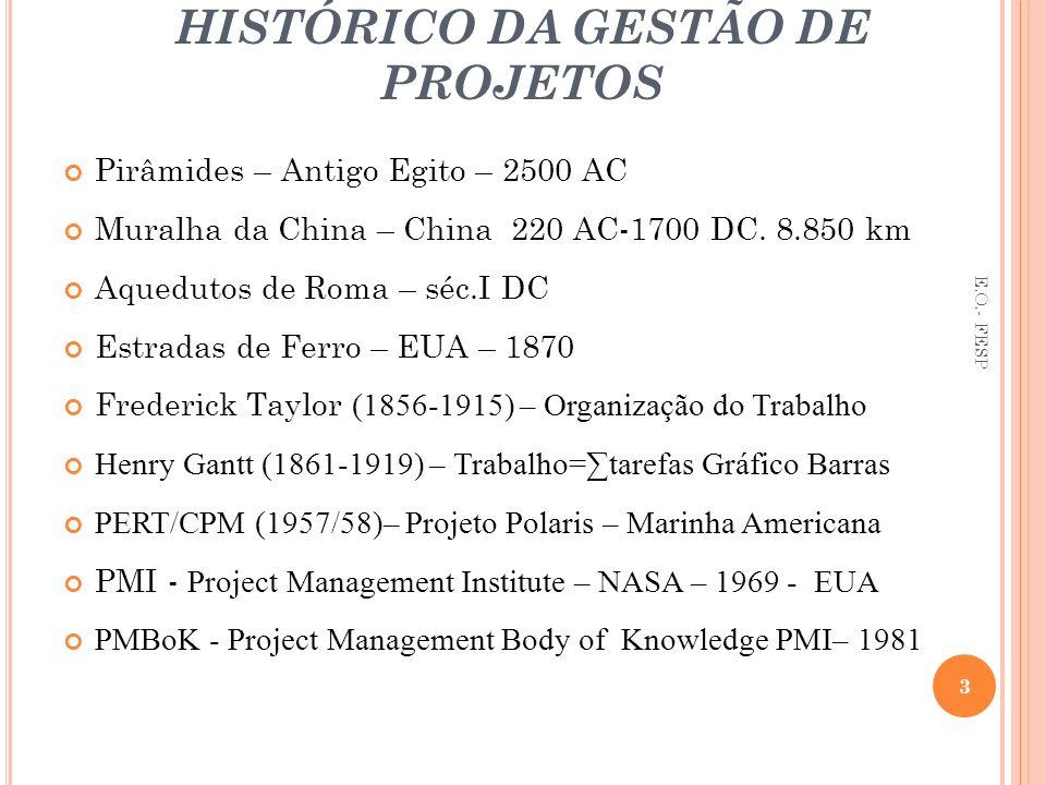 HISTÓRICO DA GESTÃO DE PROJETOS Pirâmides – Antigo Egito – 2500 AC Muralha da China – China 220 AC-1700 DC. 8.850 km Aquedutos de Roma – séc.I DC Estr