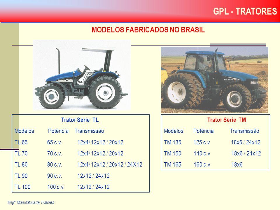 MODELOS FABRICADOS NO BRASIL Trator Série TL Modelos Potência Transmissão TL 65 65 c.v. 12x4/ 12x12 / 20x12 TL 70 70 c.v. 12x4/ 12x12 / 20x12 TL 80 80
