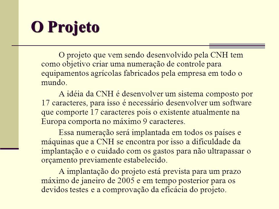 O Projeto O projeto que vem sendo desenvolvido pela CNH tem como objetivo criar uma numeração de controle para equipamentos agrícolas fabricados pela