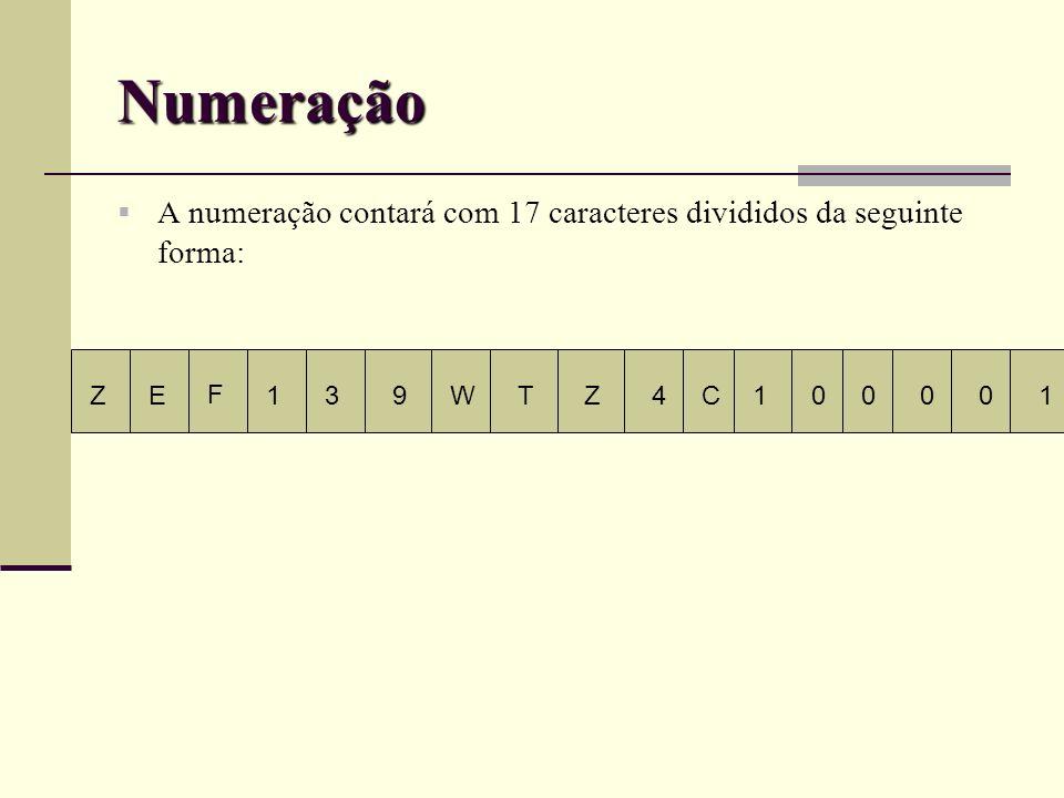 Numeração A numeração contará com 17 caracteres divididos da seguinte forma: EZ F 139WTZ4C000011